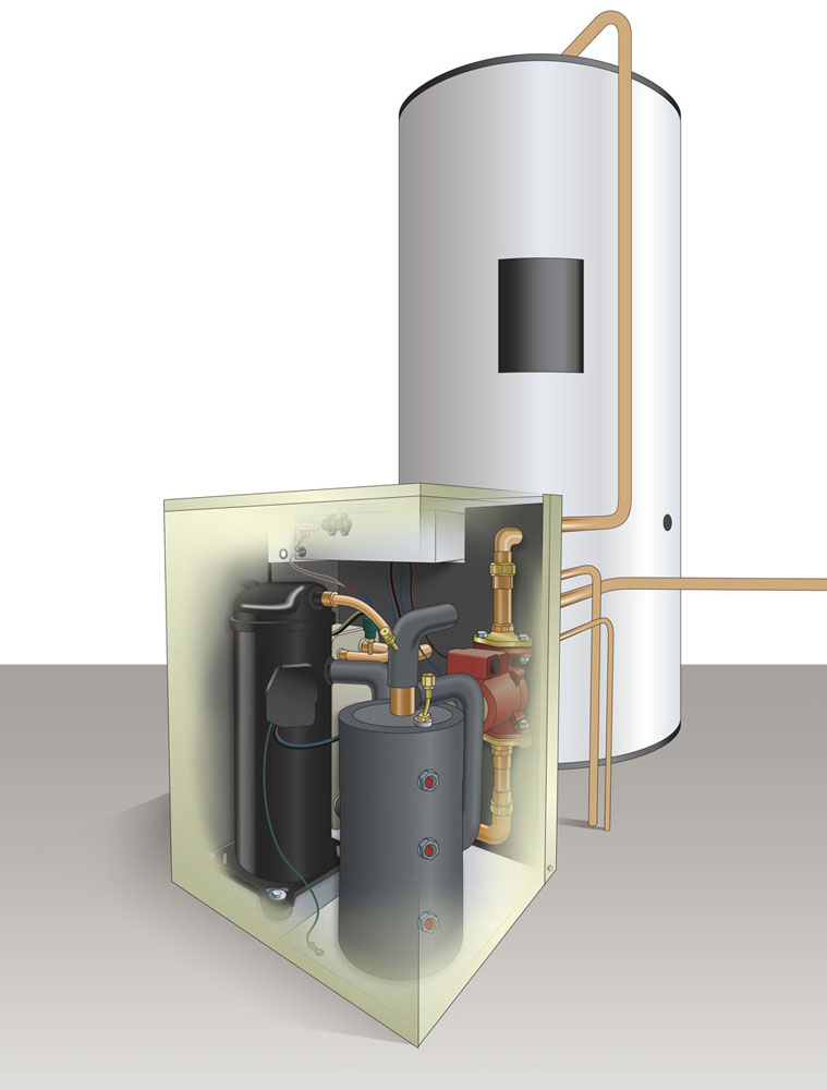 most efficient water heater